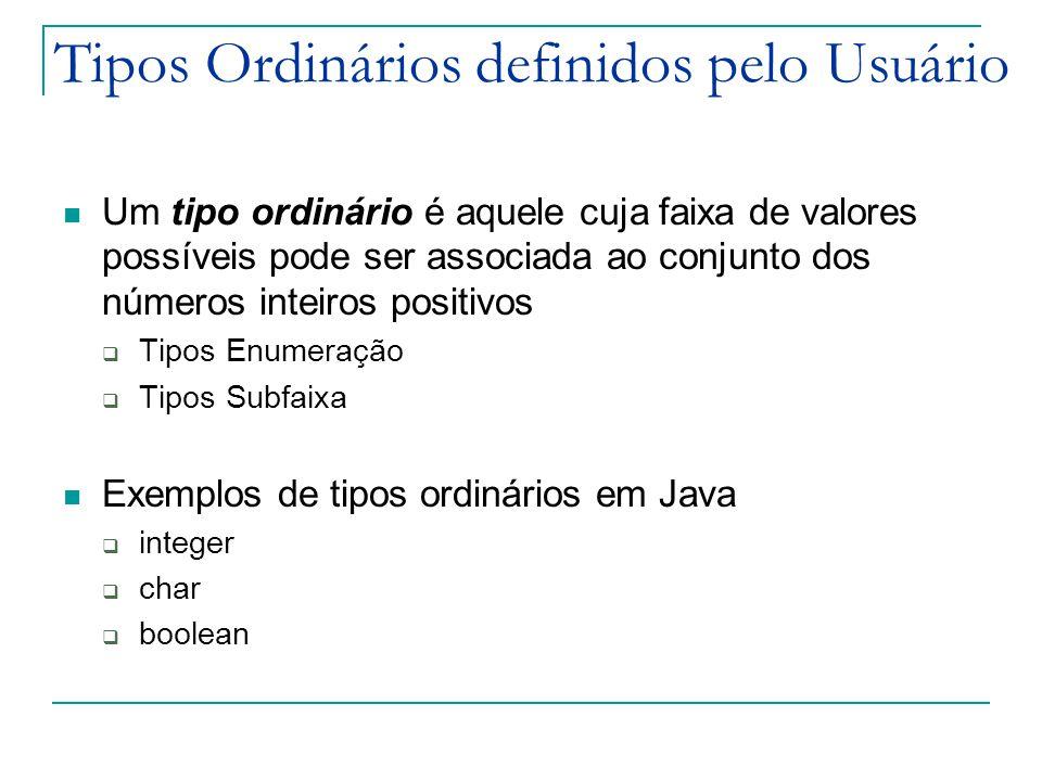 Tipos Ordinários definidos pelo Usuário Um tipo ordinário é aquele cuja faixa de valores possíveis pode ser associada ao conjunto dos números inteiros