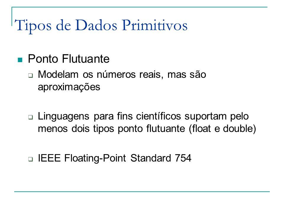 Tipos de Dados Primitivos Ponto Flutuante  Modelam os números reais, mas são aproximações  Linguagens para fins científicos suportam pelo menos dois