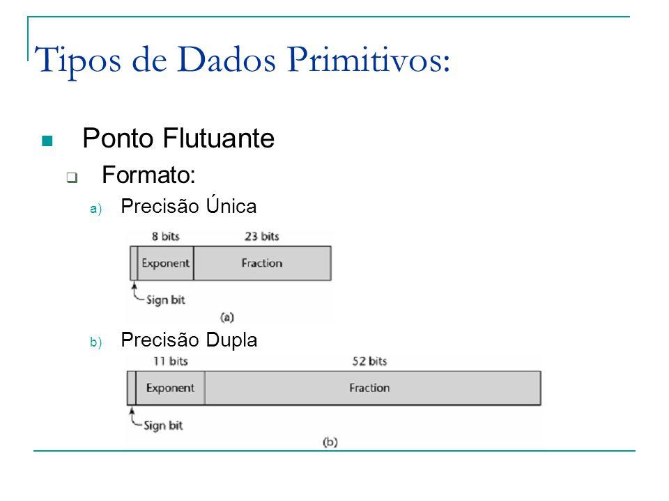 Tipos de Dados Primitivos Booleano  Mais simples de todos  Faixa de valores Dois elementos: um para true zero para false  Pode ser implementado como bits, mas geralmente são como bytes Vantagem: legibilidade