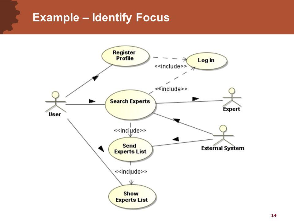 14 Example – Identify Focus