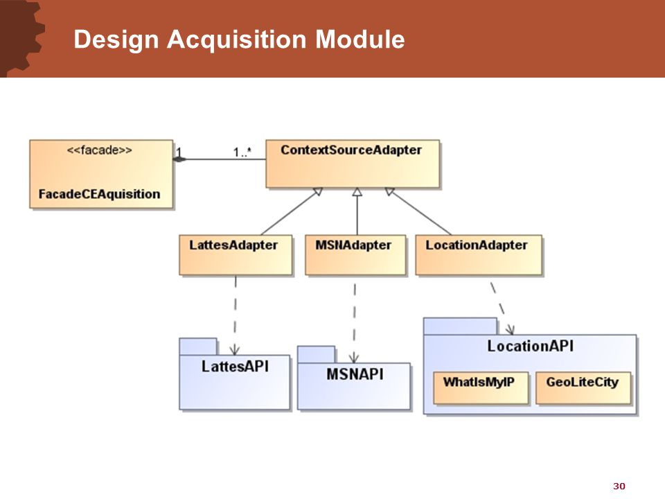 30 Design Acquisition Module