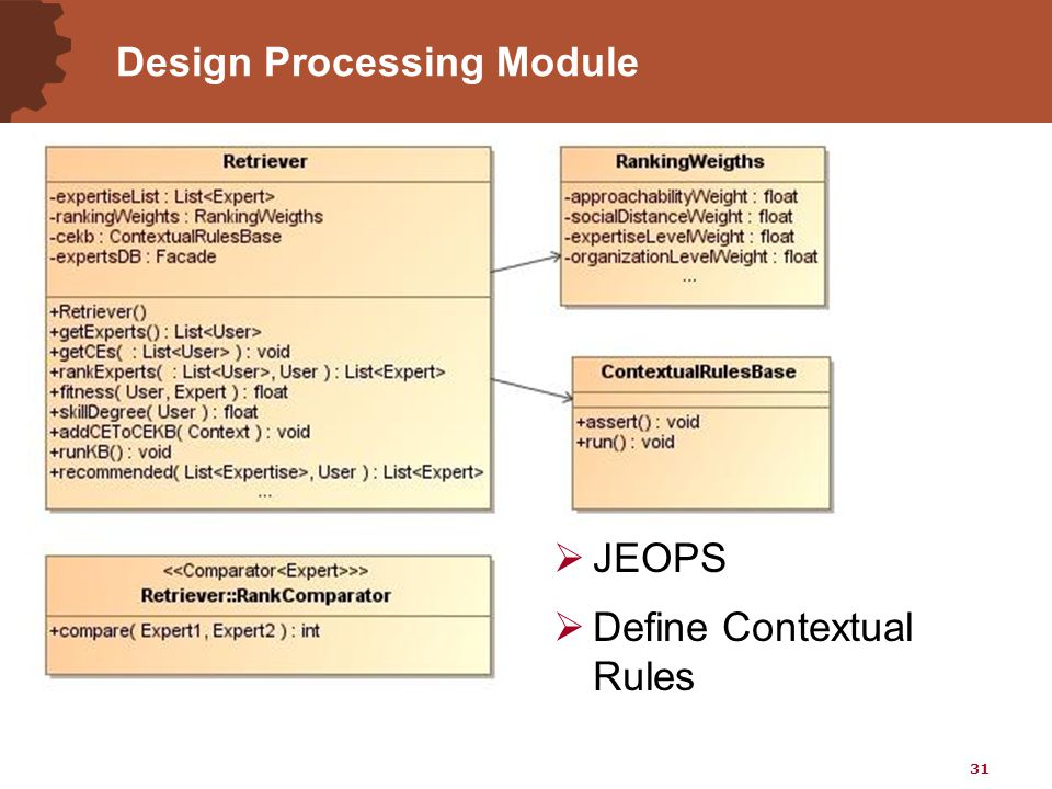 31 Design Processing Module  JEOPS  Define Contextual Rules