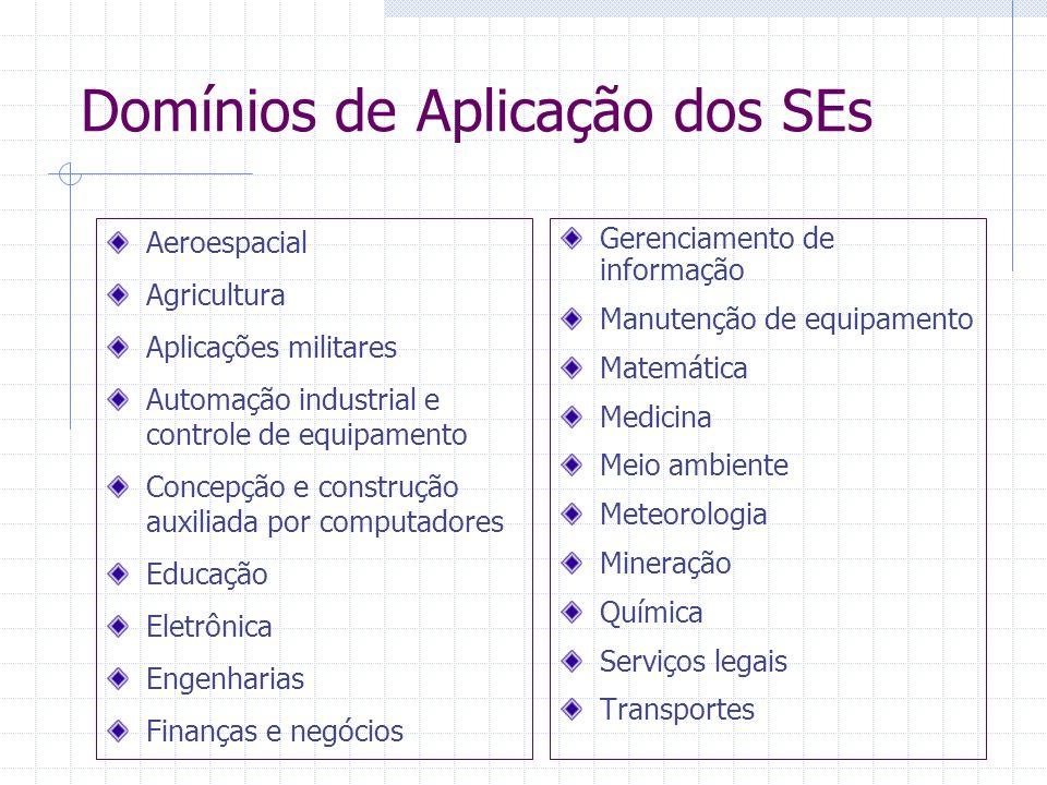 Domínios de Aplicação dos SEs Aeroespacial Agricultura Aplicações militares Automação industrial e controle de equipamento Concepção e construção auxi