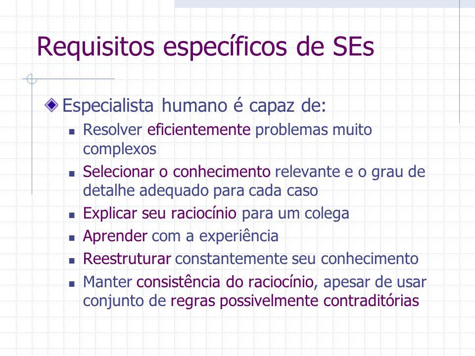 Requisitos específicos de SEs Especialista humano é capaz de: Resolver eficientemente problemas muito complexos Selecionar o conhecimento relevante e