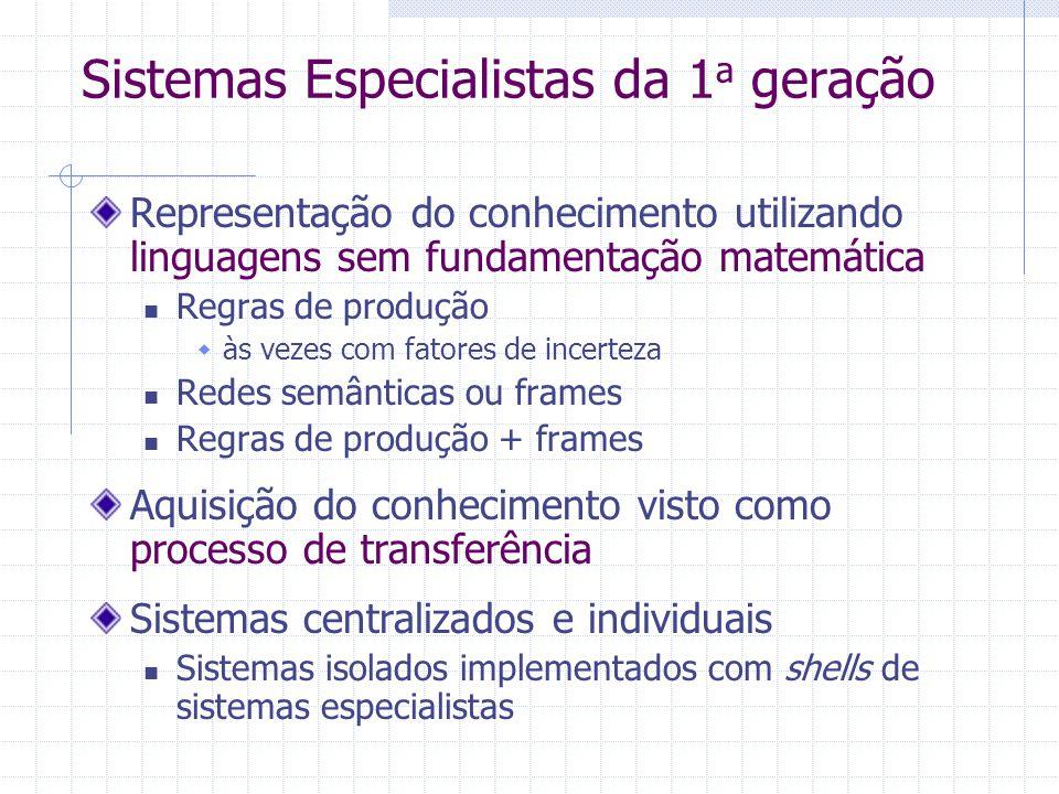Sistemas Especialistas da 1 a geração Representação do conhecimento utilizando linguagens sem fundamentação matemática Regras de produção  às vezes c
