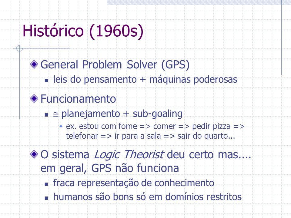 Histórico (1960s) General Problem Solver (GPS) leis do pensamento + máquinas poderosas Funcionamento  planejamento + sub-goaling  ex. estou com fome