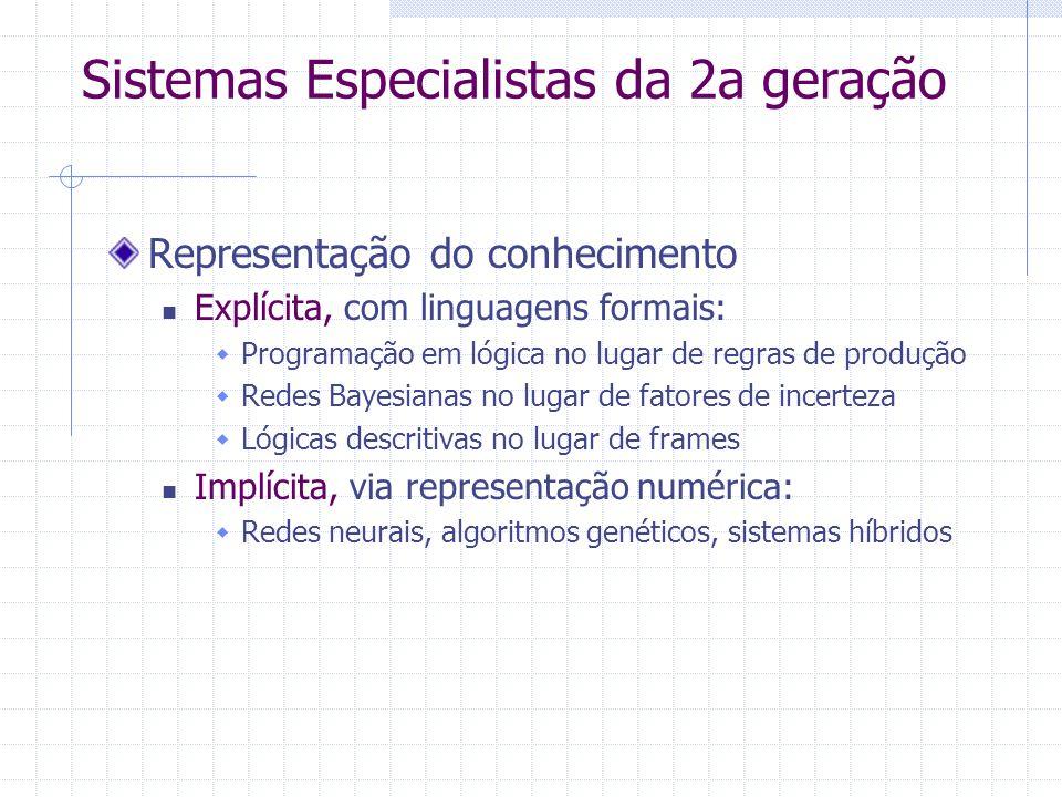 Sistemas Especialistas da 2a geração Representação do conhecimento Explícita, com linguagens formais:  Programação em lógica no lugar de regras de pr