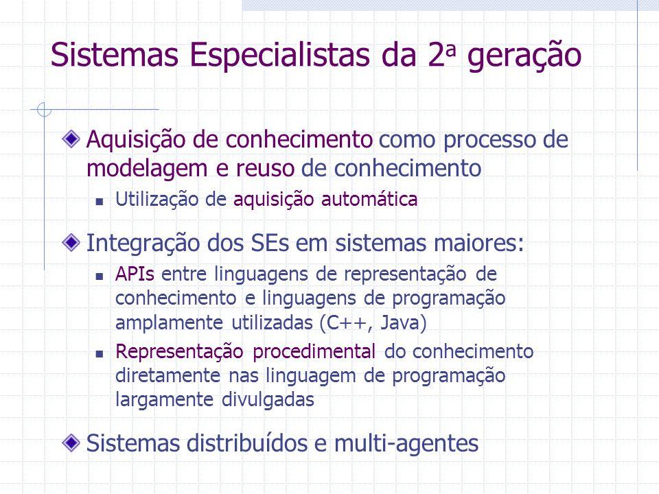Sistemas Especialistas da 2 a geração Aquisição de conhecimento como processo de modelagem e reuso de conhecimento Utilização de aquisição automática