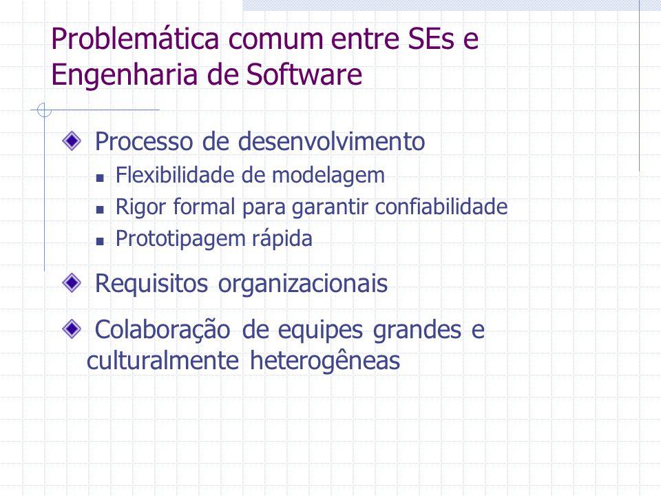 Problemática comum entre SEs e Engenharia de Software Processo de desenvolvimento Flexibilidade de modelagem Rigor formal para garantir confiabilidade