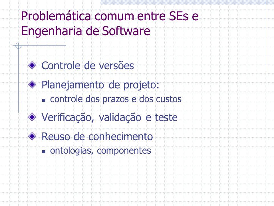 Problemática comum entre SEs e Engenharia de Software Controle de versões Planejamento de projeto: controle dos prazos e dos custos Verificação, valid