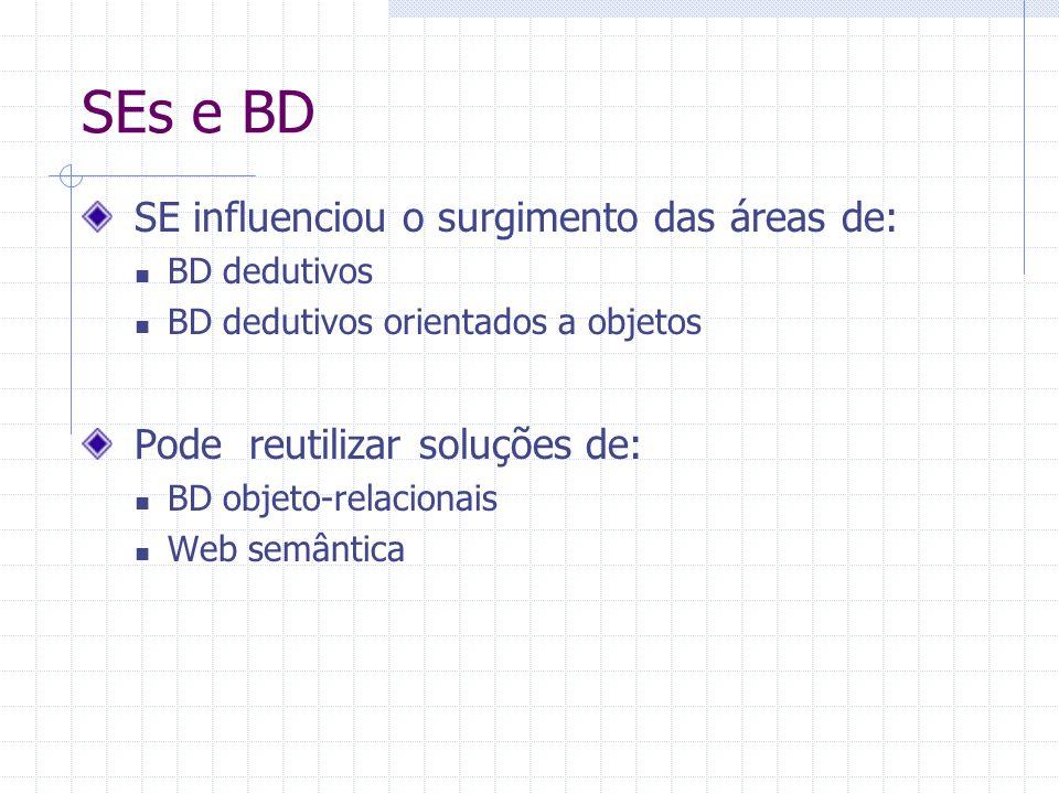 SE influenciou o surgimento das áreas de: BD dedutivos BD dedutivos orientados a objetos Pode reutilizar soluções de: BD objeto-relacionais Web semânt