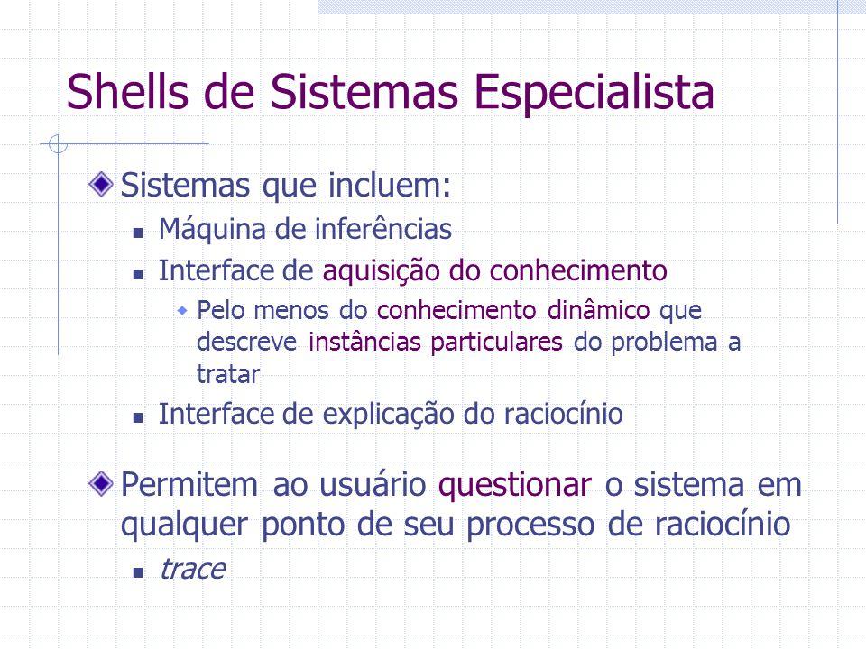 Shells de Sistemas Especialista Sistemas que incluem: Máquina de inferências Interface de aquisição do conhecimento  Pelo menos do conhecimento dinâm