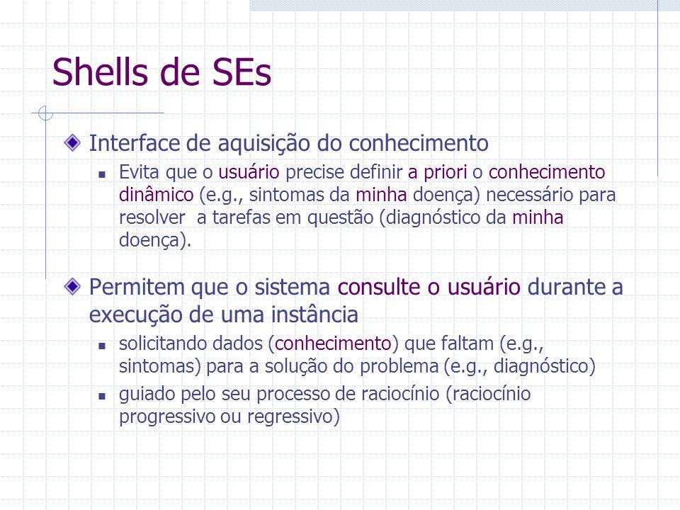 Shells de SEs Interface de aquisição do conhecimento Evita que o usuário precise definir a priori o conhecimento dinâmico (e.g., sintomas da minha doe