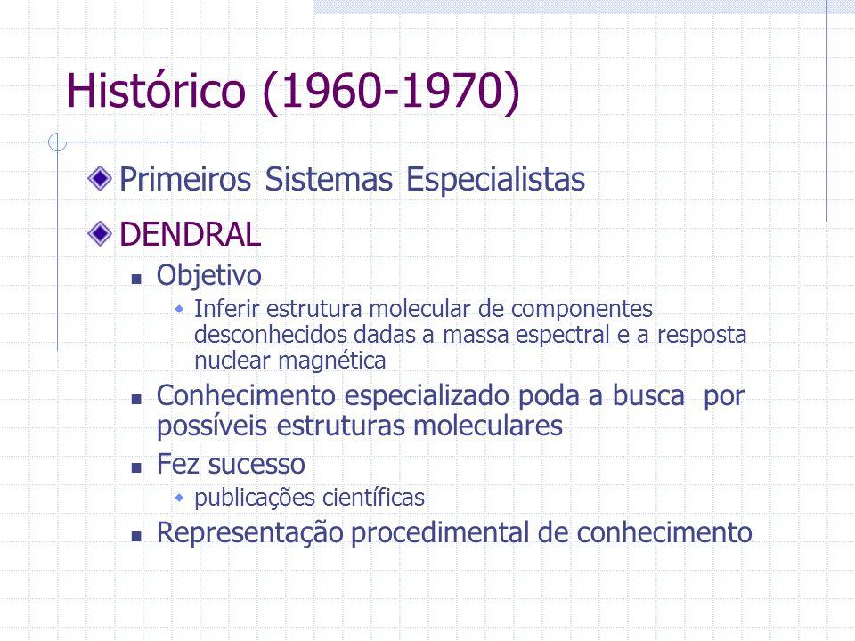 Histórico (1960-1970) Primeiros Sistemas Especialistas DENDRAL Objetivo  Inferir estrutura molecular de componentes desconhecidos dadas a massa espec