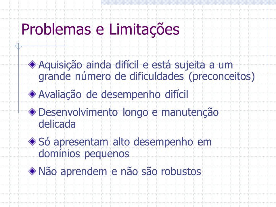 Problemas e Limitações Aquisição ainda difícil e está sujeita a um grande número de dificuldades (preconceitos) Avaliação de desempenho difícil Desenv