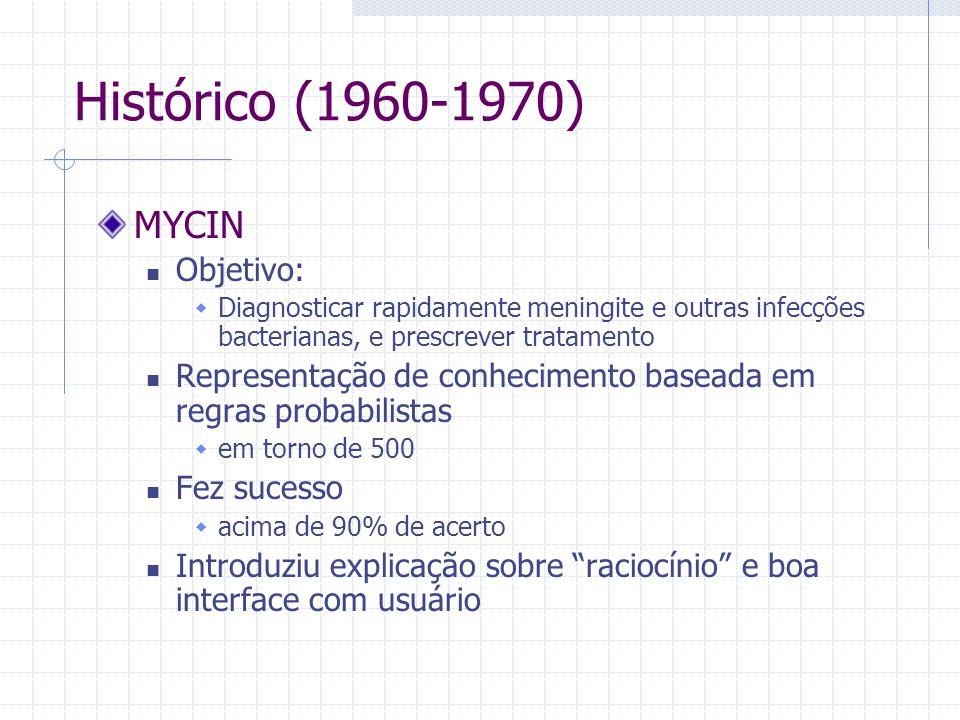 Histórico (1960-1970) MYCIN Objetivo:  Diagnosticar rapidamente meningite e outras infecções bacterianas, e prescrever tratamento Representação de co