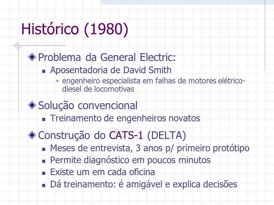 Histórico (1980) Problema da General Electric: Aposentadoria de David Smith  engenheiro especialista em falhas de motores elétrico- diesel de locomot