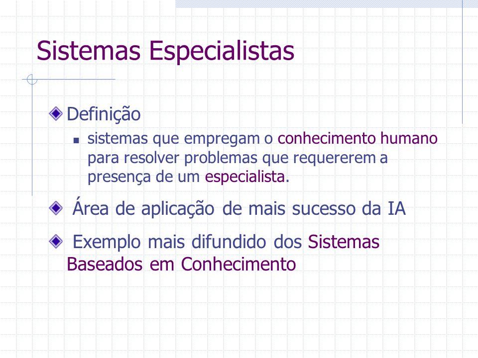 Sistemas Especialistas Definição sistemas que empregam o conhecimento humano para resolver problemas que requererem a presença de um especialista. Áre