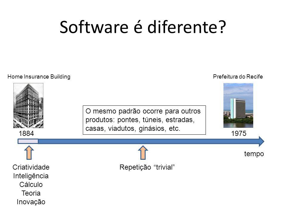 """Software é diferente? tempo Criatividade Inteligência Cálculo Teoria Inovação 1884 Repetição """"trivial"""" 1975 Home Insurance BuildingPrefeitura do Recif"""