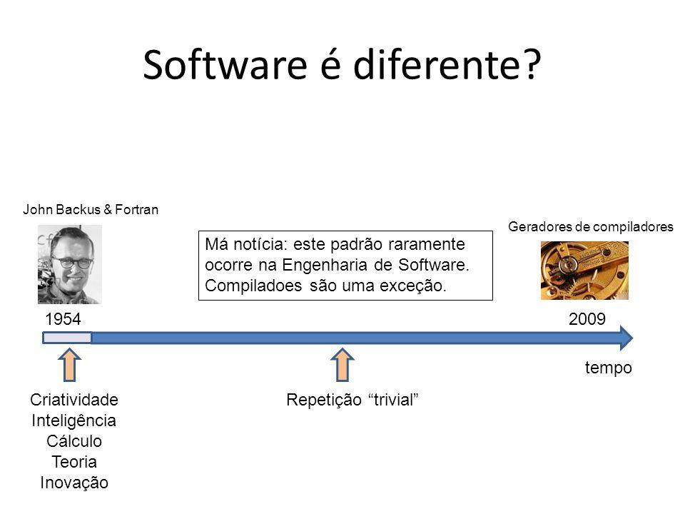 """Software é diferente? tempo Criatividade Inteligência Cálculo Teoria Inovação 1954 Repetição """"trivial"""" 2009 John Backus & Fortran Má notícia: este pad"""