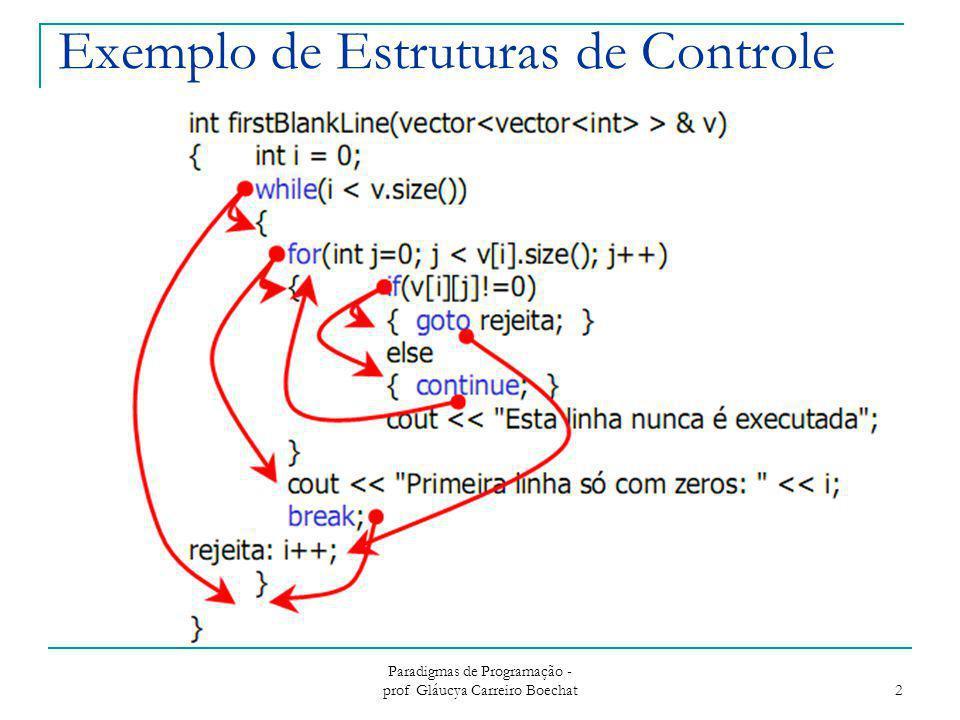 Paradigmas de Programação - prof Gláucya Carreiro Boechat 2 Exemplo de Estruturas de Controle