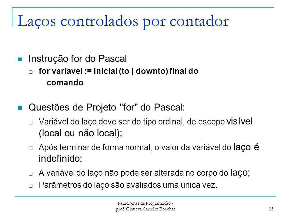 Laços controlados por contador Instrução for do Pascal  for variavel := inicial (to | downto) final do comando Questões de Projeto