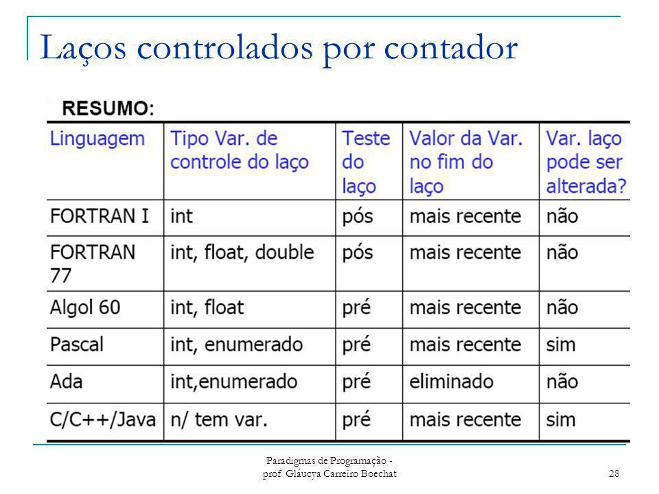 Laços controlados por contador Paradigmas de Programação - prof Gláucya Carreiro Boechat 28