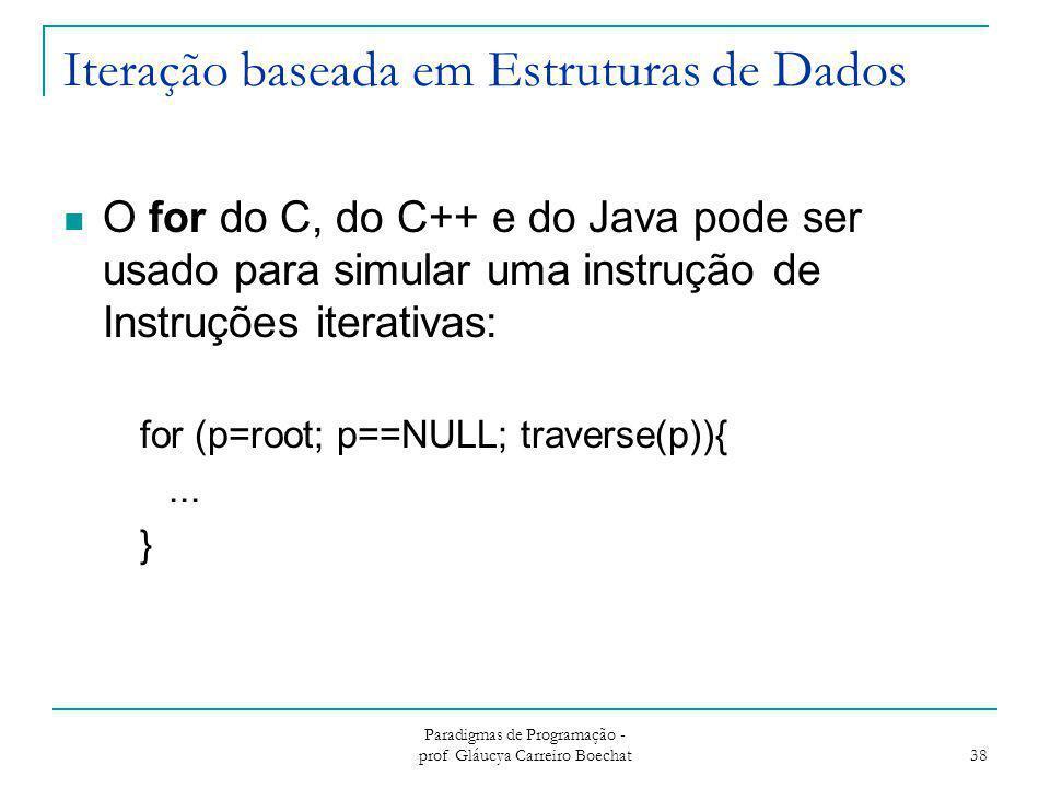 Iteração baseada em Estruturas de Dados O for do C, do C++ e do Java pode ser usado para simular uma instrução de Instruções iterativas: for (p=root;