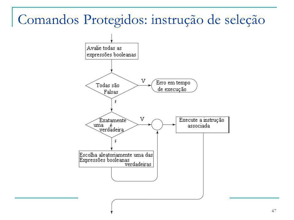 Comandos Protegidos: instrução de seleção Paradigmas de Programação - prof Gláucya Carreiro Boechat 47