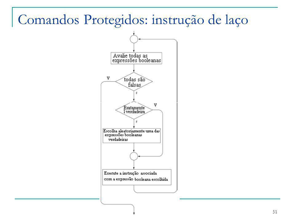 Paradigmas de Programação - prof Gláucya Carreiro Boechat 51 Comandos Protegidos: instrução de laço