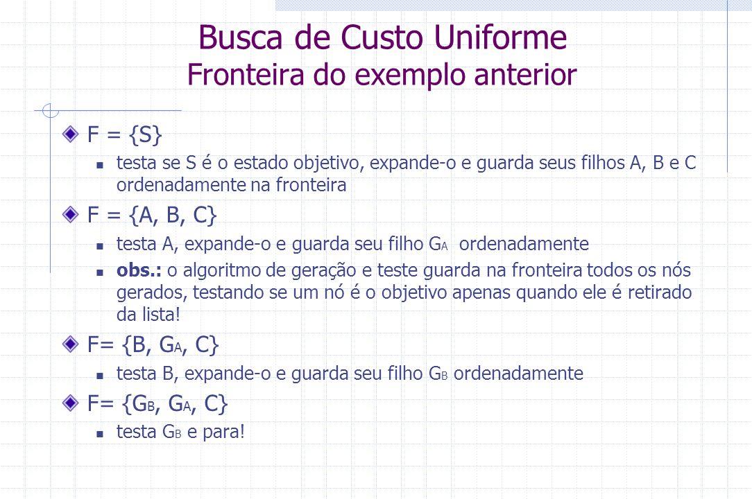 Busca de Custo Uniforme Fronteira do exemplo anterior F = {S} testa se S é o estado objetivo, expande-o e guarda seus filhos A, B e C ordenadamente na