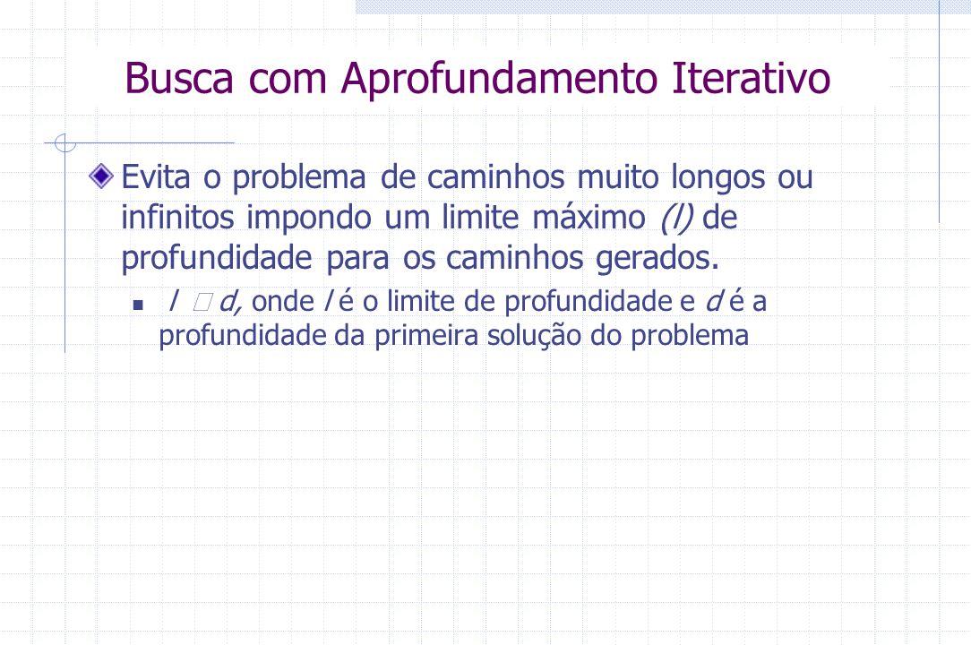 Busca com Aprofundamento Iterativo Evita o problema de caminhos muito longos ou infinitos impondo um limite máximo (l) de profundidade para os caminho