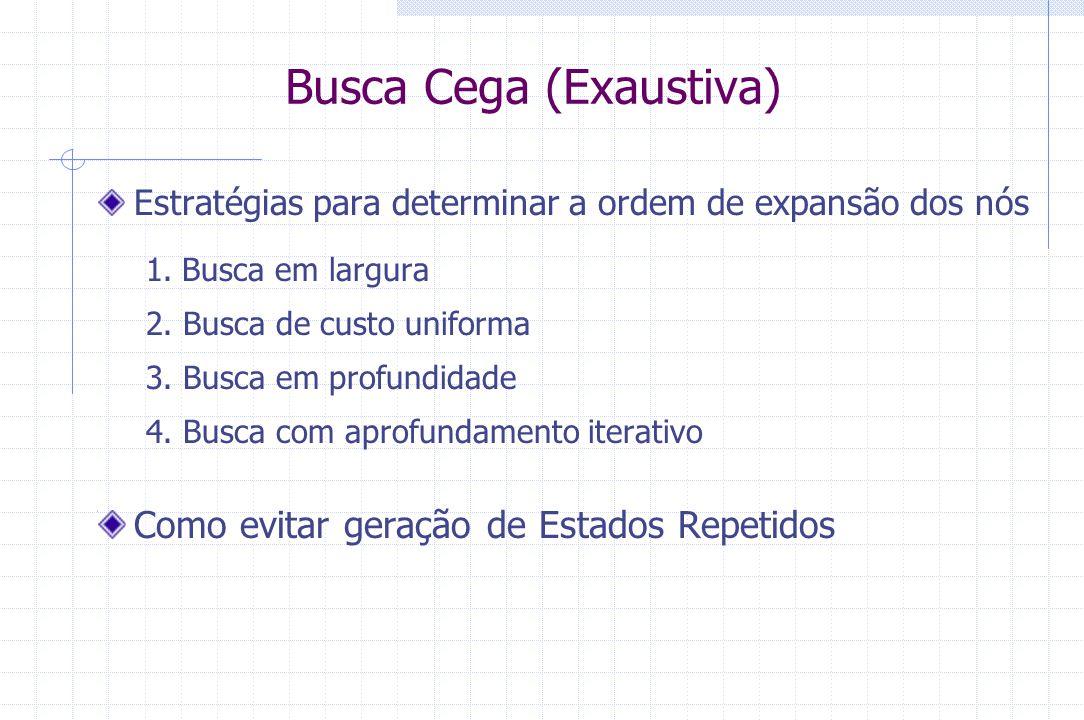 Busca Cega (Exaustiva) Estratégias para determinar a ordem de expansão dos nós 1. Busca em largura 2. Busca de custo uniforma 3. Busca em profundidade