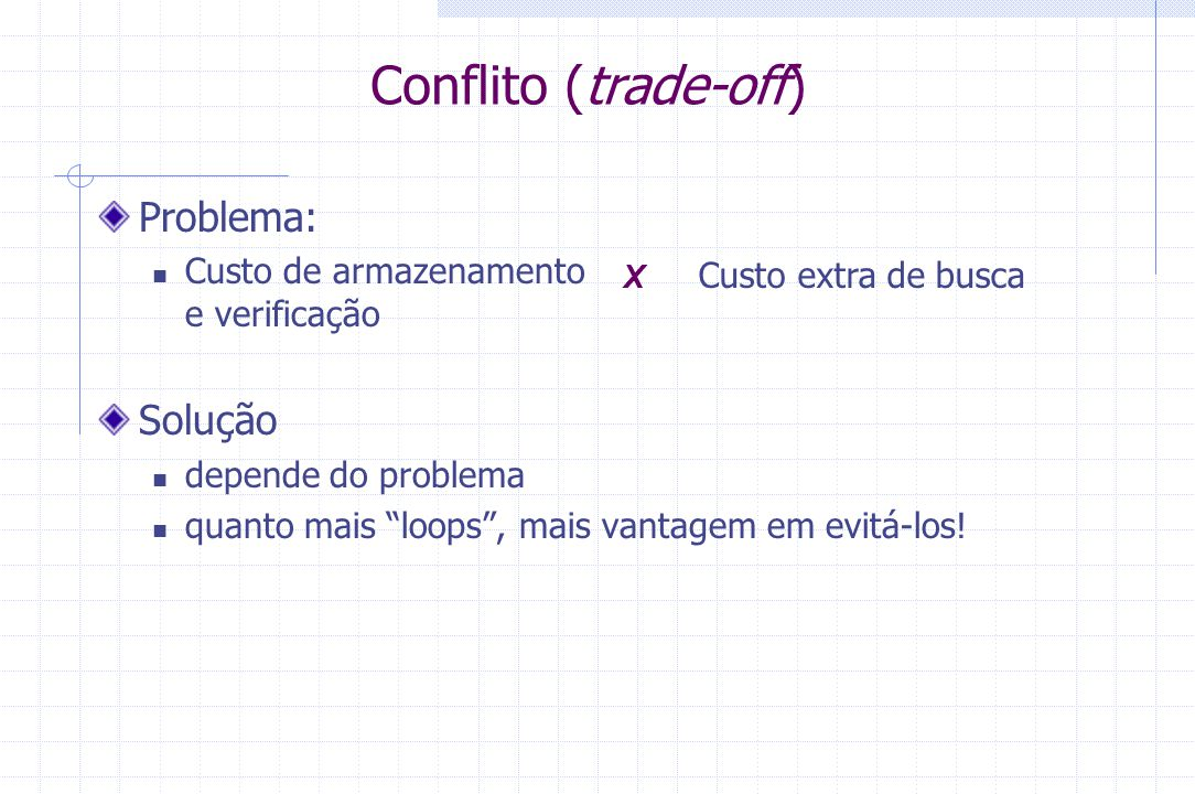 """Conflito (trade-off) Problema: Custo de armazenamento e verificação Solução depende do problema quanto mais """"loops"""", mais vantagem em evitá-los! X Cus"""