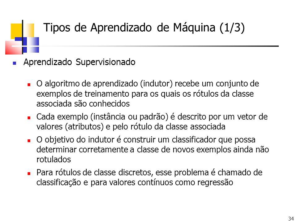 34 Tipos de Aprendizado de Máquina (1/3) Aprendizado Supervisionado O algoritmo de aprendizado (indutor) recebe um conjunto de exemplos de treinamento