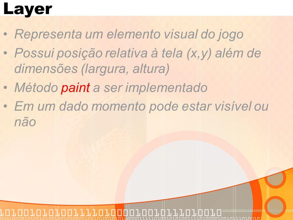 Layer Representa um elemento visual do jogo Possui posição relativa à tela (x,y) além de dimensões (largura, altura) Método paint a ser implementado Em um dado momento pode estar visível ou não