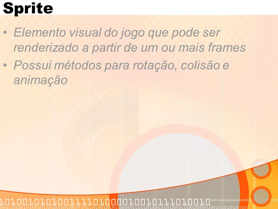 Sprite Elemento visual do jogo que pode ser renderizado a partir de um ou mais frames Possui métodos para rotação, colisão e animação