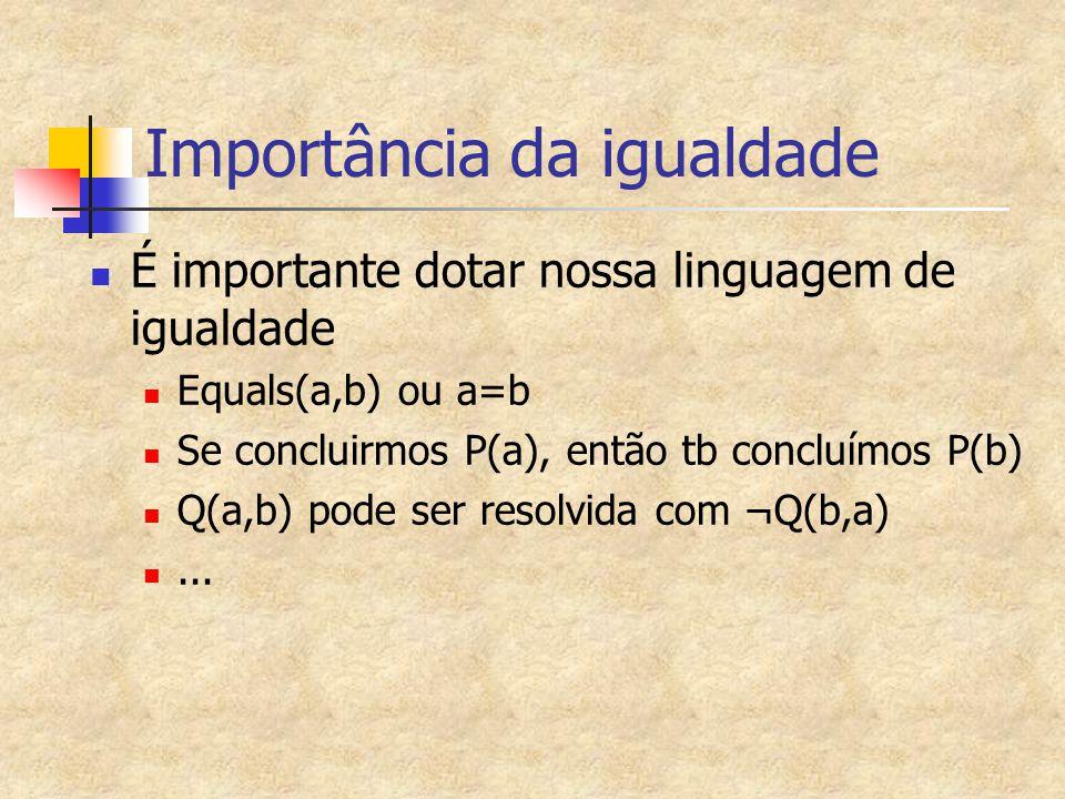 Importância da igualdade É importante dotar nossa linguagem de igualdade Equals(a,b) ou a=b Se concluirmos P(a), então tb concluímos P(b) Q(a,b) pode ser resolvida com ¬Q(b,a)...