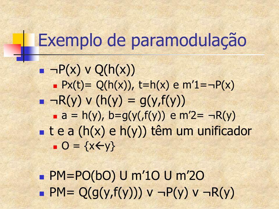 Exemplo de paramodulação ¬P(x) v Q(h(x)) Px(t)= Q(h(x)), t=h(x) e m'1=¬P(x) ¬R(y) v (h(y) = g(y,f(y)) a = h(y), b=g(y(,f(y)) e m'2= ¬R(y) t e a (h(x) e h(y)) têm um unificador O = {x  y} PM=PO(bO) U m'1O U m'2O PM= Q(g(y,f(y))) v ¬P(y) v ¬R(y)