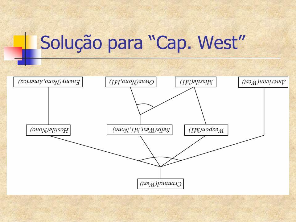 Solução para Cap. West