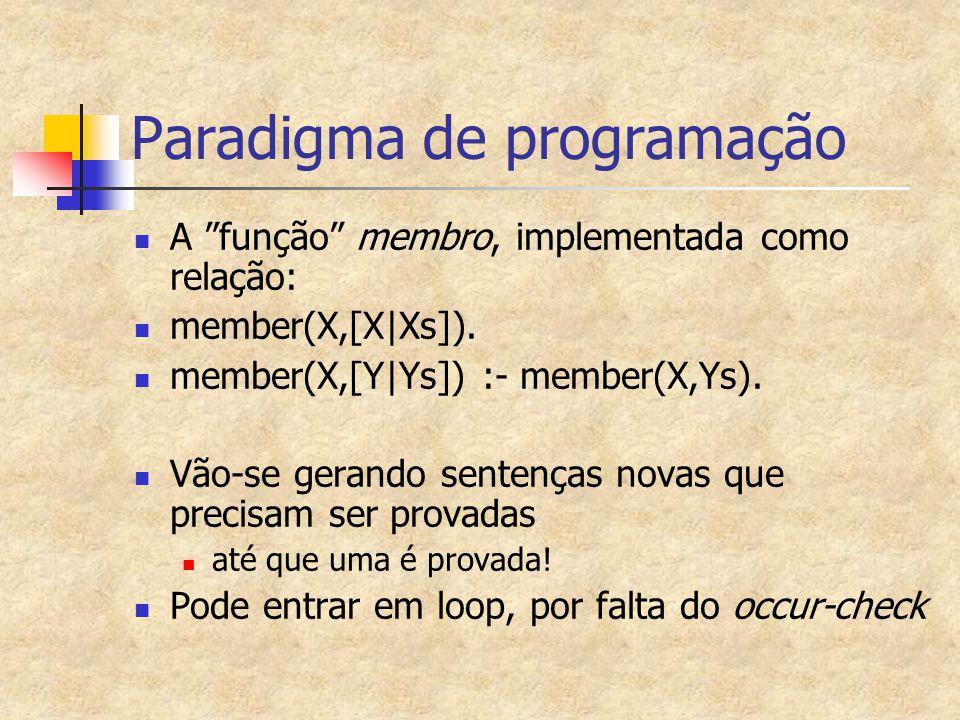 Paradigma de programação A função membro, implementada como relação: member(X,[X|Xs]).