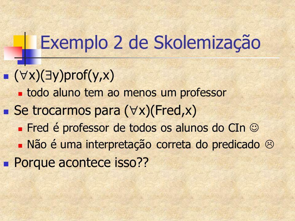 Função de Skolem Porque Fred existe no domínio A idéia é que b seja um professor genérico de x (sem ser uma variável ) y=f(x), pois y depende de x Trocamos (  x)(  y)r(y,x) para (  x)r(f(x),x) (  z)(  x)(  y)p(z,y,x) vira (  z)(  x)p(z,g(z,x),x)