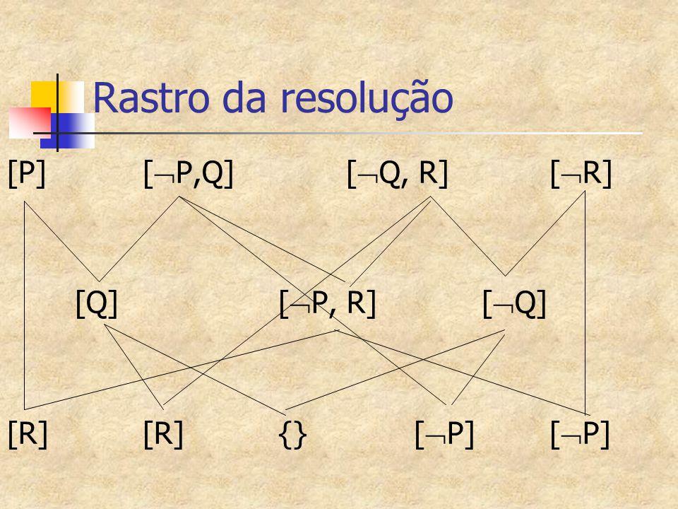 Rastro da resolução [P][  P,Q][  Q, R] [  R] [Q][  P, R][  Q] [R][R]{}[  P][  P]