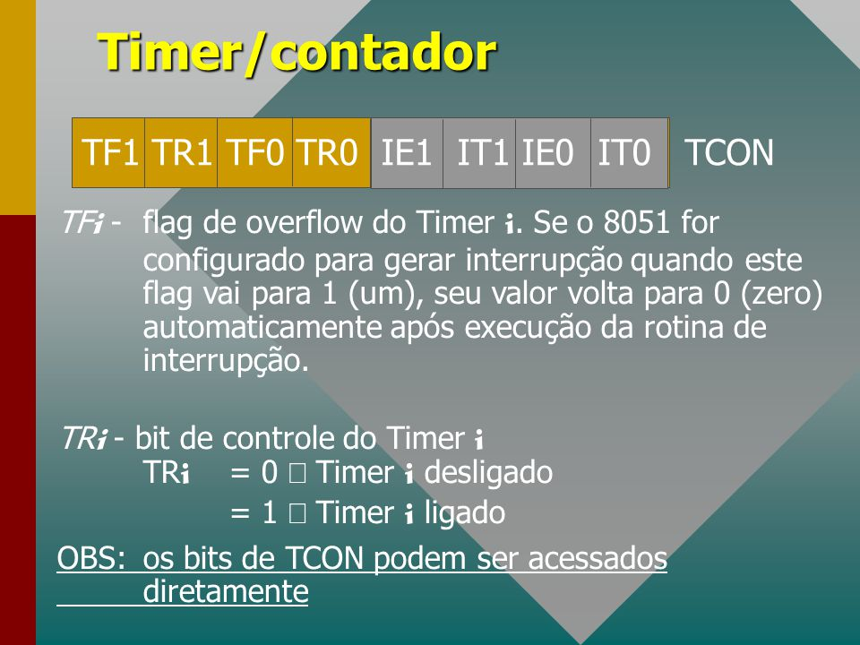 Timer/contador TF1 TR1 TF0 TR0 IE1 IT1 IE0 IT0 TCON TF i - flag de overflow do Timer i. Se o 8051 for configurado para gerar interrupção quando este f