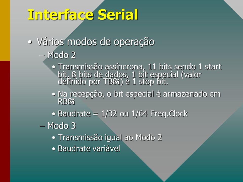 Interface Serial Vários modos de operaçãoVários modos de operação –Modo 2 Transmissão assíncrona, 11 bits sendo 1 start bit, 8 bits de dados, 1 bit es