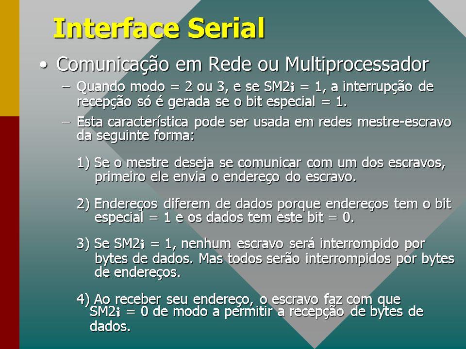 Interface Serial Comunicação em Rede ou MultiprocessadorComunicação em Rede ou Multiprocessador –Quando modo = 2 ou 3, e se SM2 i = 1, a interrupção d