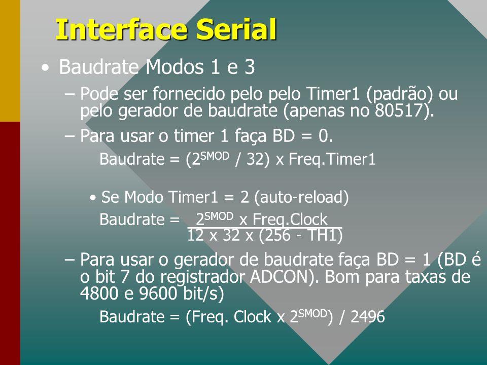 Interface Serial Baudrate Modos 1 e 3 – –Pode ser fornecido pelo pelo Timer1 (padrão) ou pelo gerador de baudrate (apenas no 80517). – –Para usar o ti