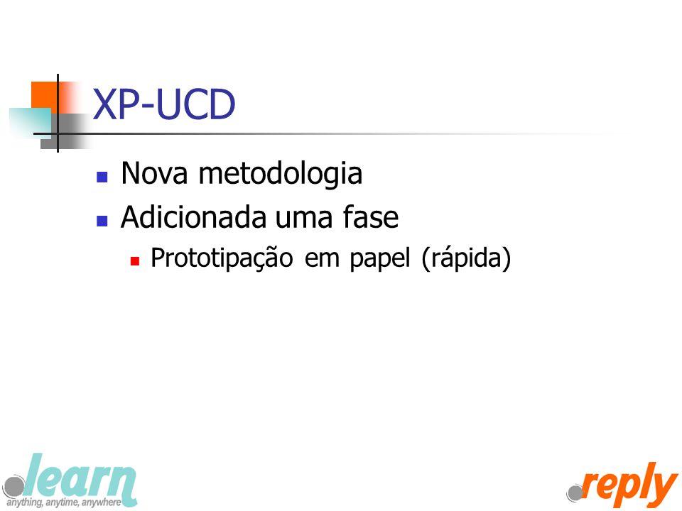 XP-UCD Nova metodologia Adicionada uma fase Prototipação em papel (rápida)