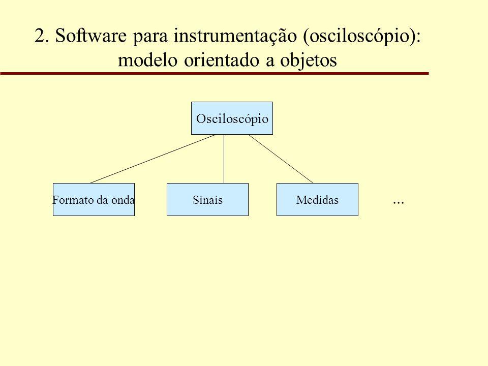 2. Software para instrumentação (osciloscópio): modelo orientado a objetos Osciloscópio MedidasSinaisFormato da onda...
