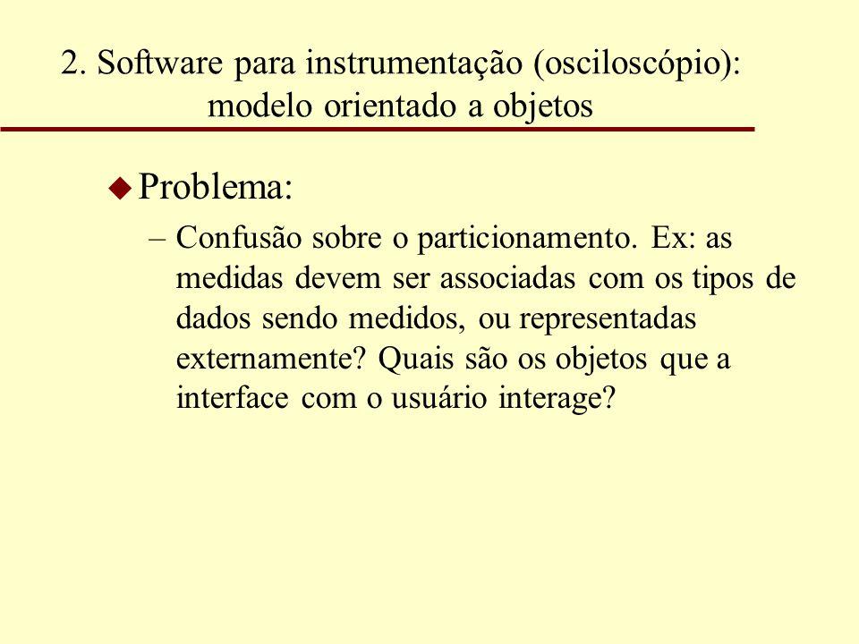 2. Software para instrumentação (osciloscópio): modelo orientado a objetos u Problema: –Confusão sobre o particionamento. Ex: as medidas devem ser ass